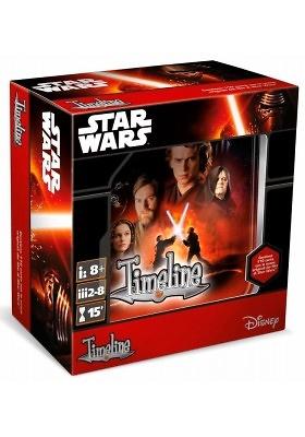 Timeline Star Wars I-II-III